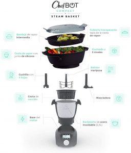 piezas del robot ChefBot Compact de IKOHS